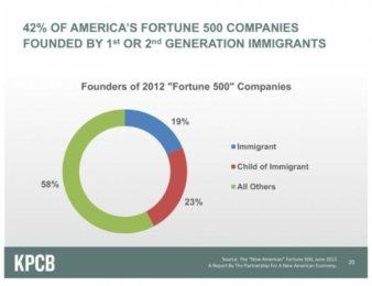 immigration_slide-191bigger