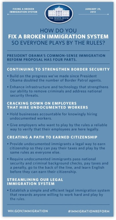 white house immigration_chart enlarged